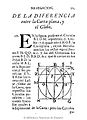 Compendio de la arte de navegacion 1717 Cedillo 02.jpg