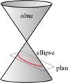 Conique ellipse.png