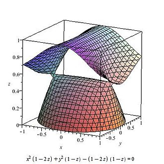 Cubic surface - Example of a cubic surface