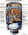Cutaway View of the Skylab Orbital Workshop 0101590.jpg