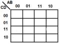 Diagramma di Karnaugh a quattro variabili.png