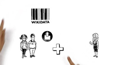 File:Donating data to Wikidata.webm