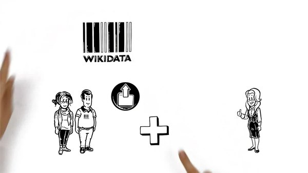 Fichier:Donating data to Wikidata.webm