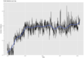Draft deletions per day with trend.png