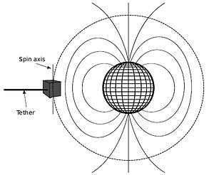 ESTCube-1 - ESTCube-1 E-sail experiment