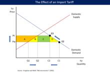 Tariff - Wikipedia