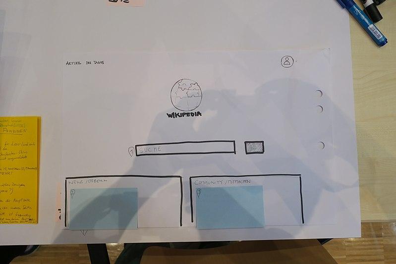 File:Ergebnisse des Hauptseiten Workshops auf der WikiCon '17 (5).jpg