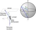 Figure de pôle et figure de diffraction.png