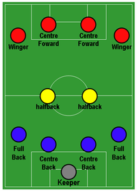 Football Formation - 4-2-4.png