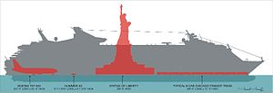 Freedom-class cruise ship - Freedom class size comparisons