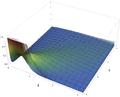 Gamma-PDF-3D.png