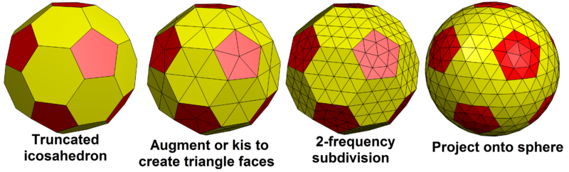 File:Geodesic icosahedral polyhedron example2.png
