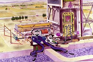 UNGG reactor - Schematic of a UNGG reactors
