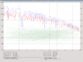 HDD read-write benchmark using GNOME Disks.png