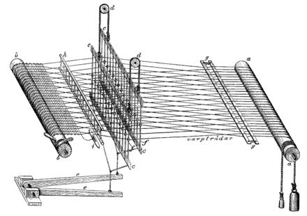 Схема горизонтального ткацкого