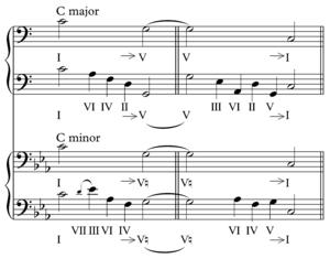 Dominant (music) - Wikipedia