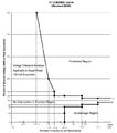 ITI Curve.png
