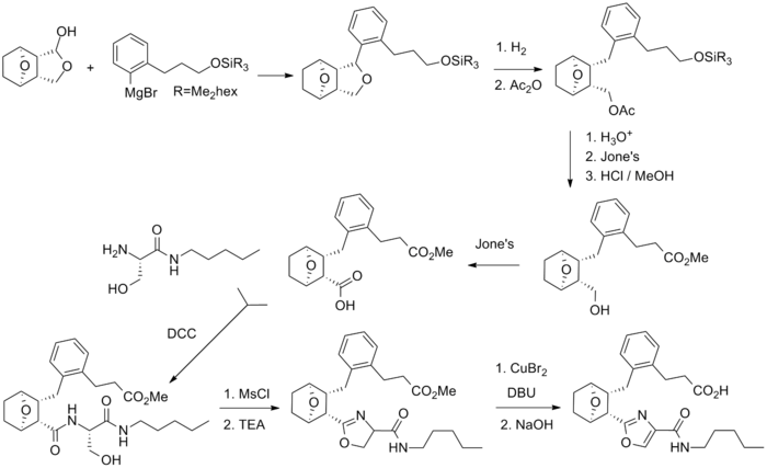 DRUG SYNTHESIS