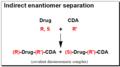 Indirect enantiomer separation.png