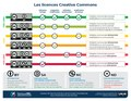 Info licences CC-BY fabriqueREL.pdf