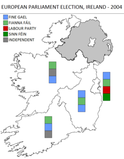 Irish EU Parliament election 2004.png