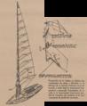Jan 1935 -Voilure aérodynamique - Les Ailes n°711.png