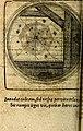 Joachimi Camerarii Symbolorum et emblematum, centuriae quatuor (1668) (14565134067).jpg