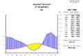 Klimadiagramm-metrisch-deutsch-Ajaccio-Frankreich-1961-1990.png