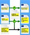 Lisbon Treaty structure Norwegian.JPG