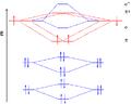 MO diagram diboron.png