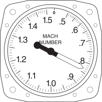 Machmeter.SVG