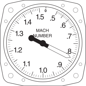 Machmeter - Illustration showing the face of a Machmeter reading a Mach number of 0.83