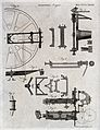Mathematics; details of a dividing engine for making mathema Wellcome V0025502.jpg