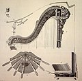 Mecanismo del arpa (1882).jpg