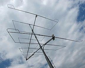 antenna amateur radio Log periodic