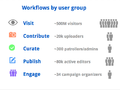 Multimedia-Workflows-Users-July-15.png