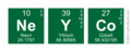 Ne-Y-CO periodic table.png