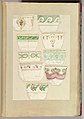 Nine Designs for Decorated Cups MET DP828395.jpg