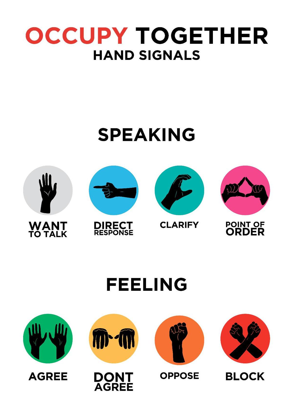 Occupy movement hand signals wikipedia biocorpaavc Image collections