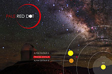 Closest Stars To Earth Map.Proxima Centauri Wikipedia