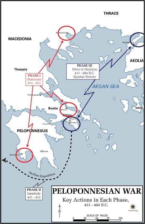 Pelopennesian War, Key Actions in each Phase, 431 - 404 B.C.