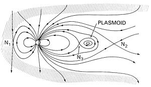 Plasmoid - Natural plasmoid produced in the near-Earth magnetotail by the magnetic reconnection.