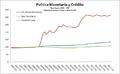 Política monetaria de la FED y sus efectos.png