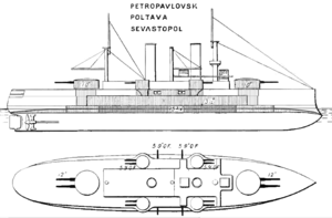 Petropavlovsk-class battleship - Corrected right elevation and deck plan as depicted in Brassey's Naval Annual 1902