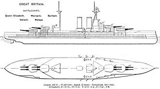 Queen Elizabeth-class battleship - As depicted in Brassey's Naval Annual 1923