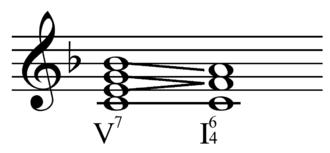 Resolution (music) - Image: Regular resolution