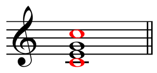 Root (chord) note after which a chord is named