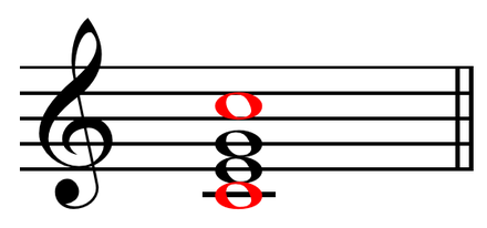Root, in red, of a C major chord (