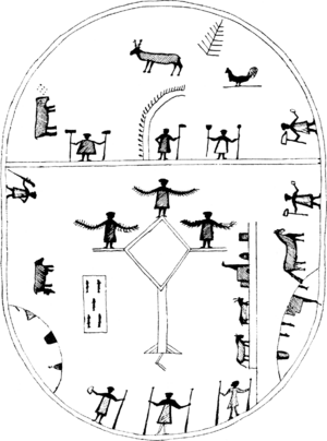 Nærøy manuscript - Image: Sámi mythology shaman drum Samisk mytologi schamantrumma 084