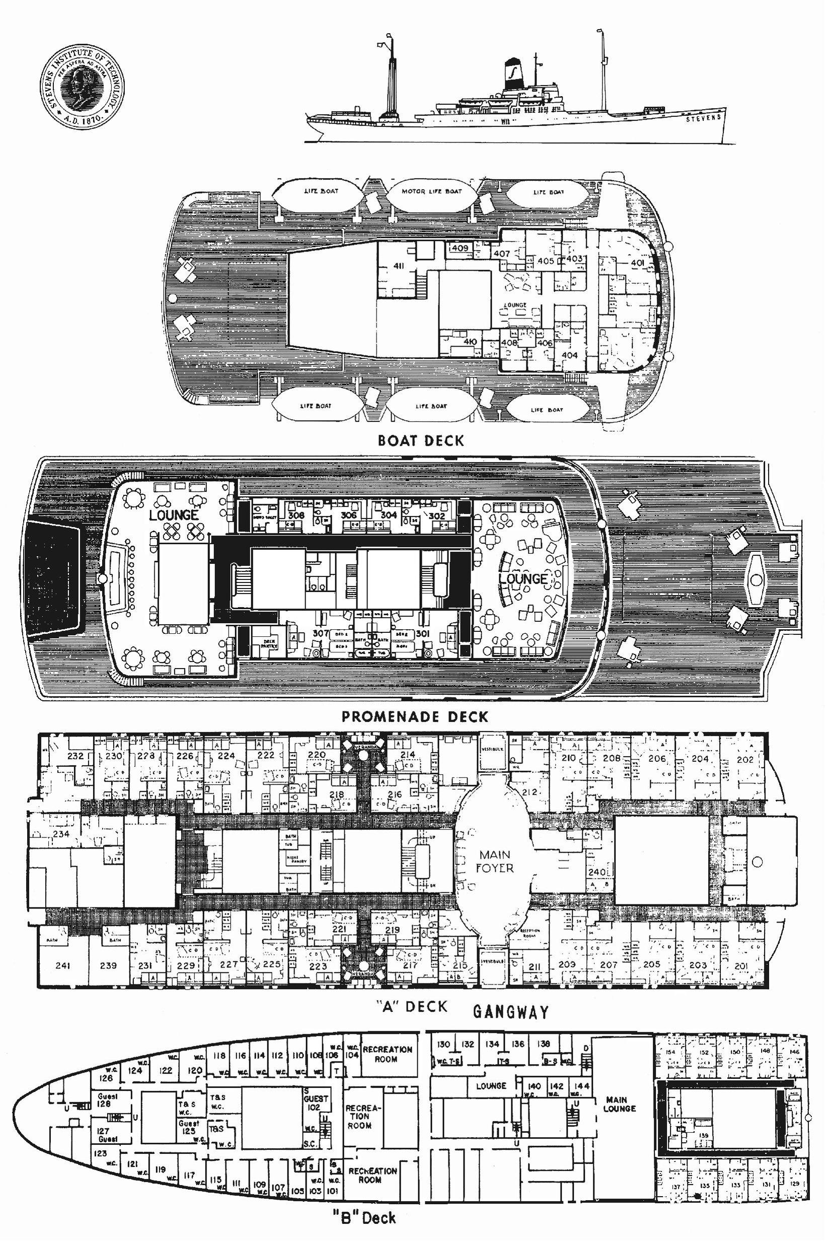 File Ss Stevens Deck Plan Pdf Wikimedia Commons